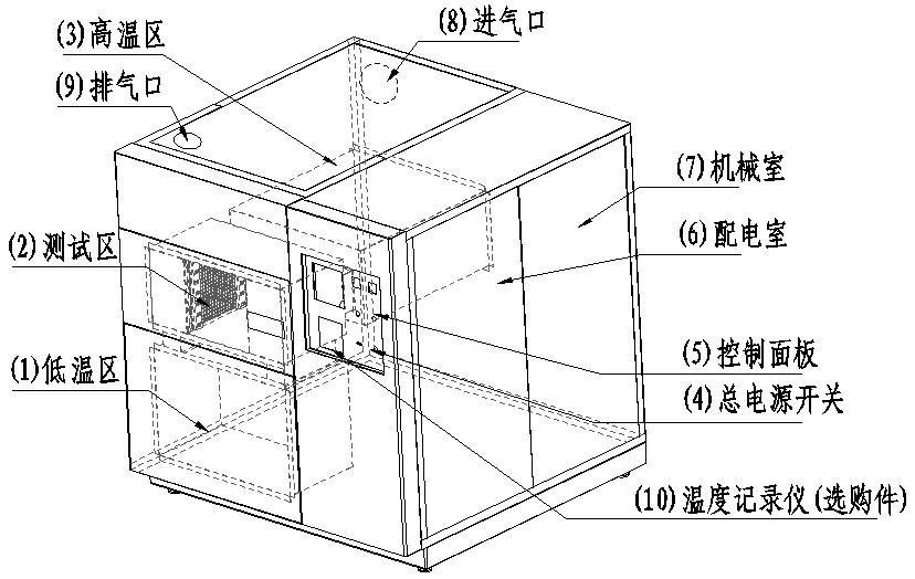 冷热冲击试验箱结构图