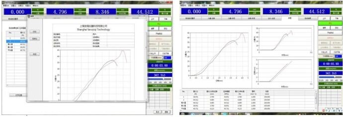 全电脑伺服控制材料试验机测试结果